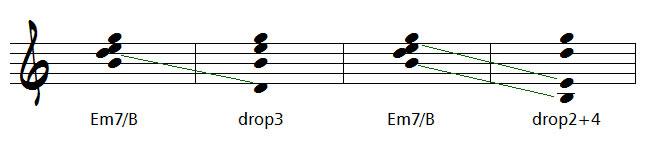 harmonisation drop 2 et drop 2+4