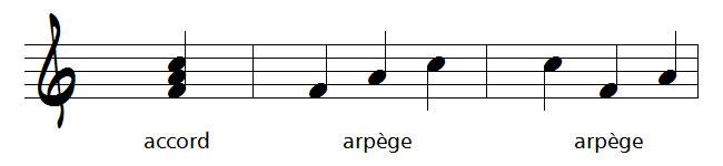 arpège en musique