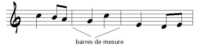 barres de mesure