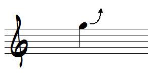bend guitare