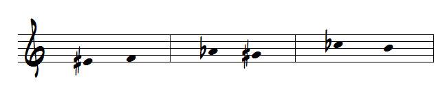 enharmonie, notes enharmoniques
