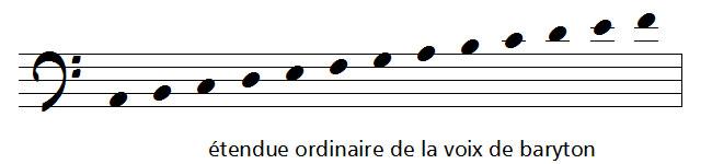 tessiture de la voix de baryton