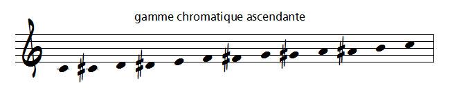gamme chromatique ascendante