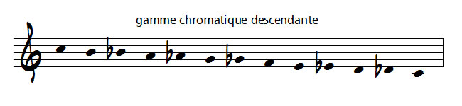 gamme chromatique descendante