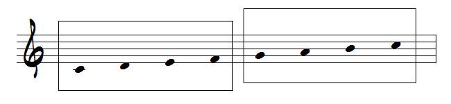 gamme diatonique de Do (C)