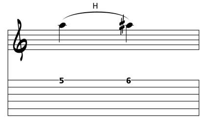 hammer-on en guitare rock