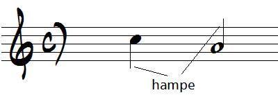 hampe d'une note en musique