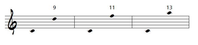 intervalles redoublés en musique