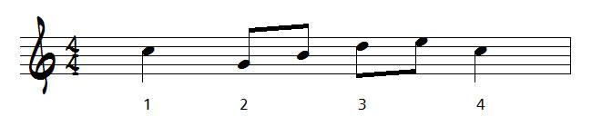 la mesure simple en musique