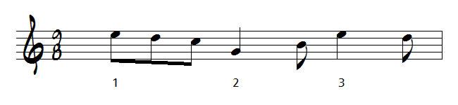 la mesure composée en musique