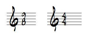 indication de mesure en musique