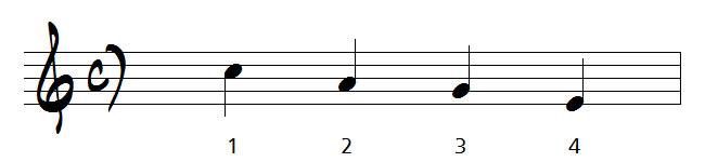 mesure C