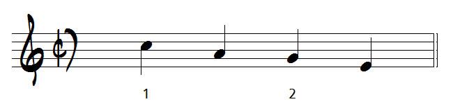 mesure C barré