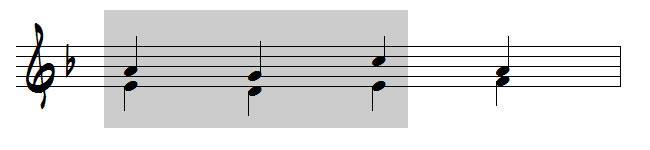 mouvement parallèle en musique