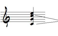 redoublement ou doublure en musique