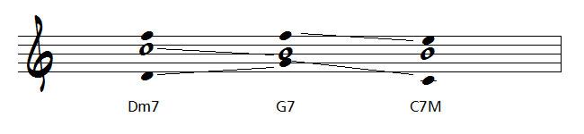 voix en musique